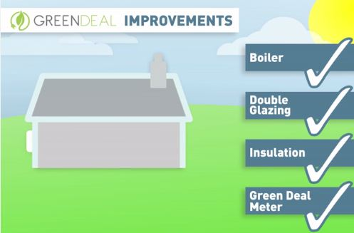 Streamlining and improving the Green Deal