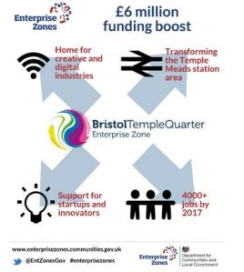 Bristol enterprise zones will bring home more local jobs