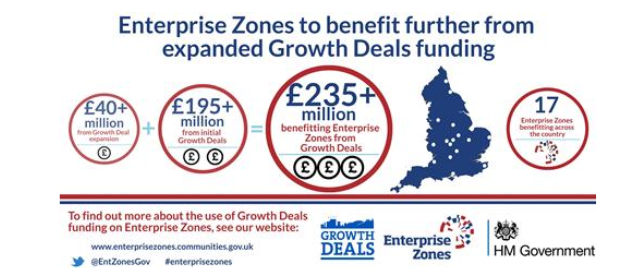 Businesses to benefit from Enterprise Zone Business Rates Scheme